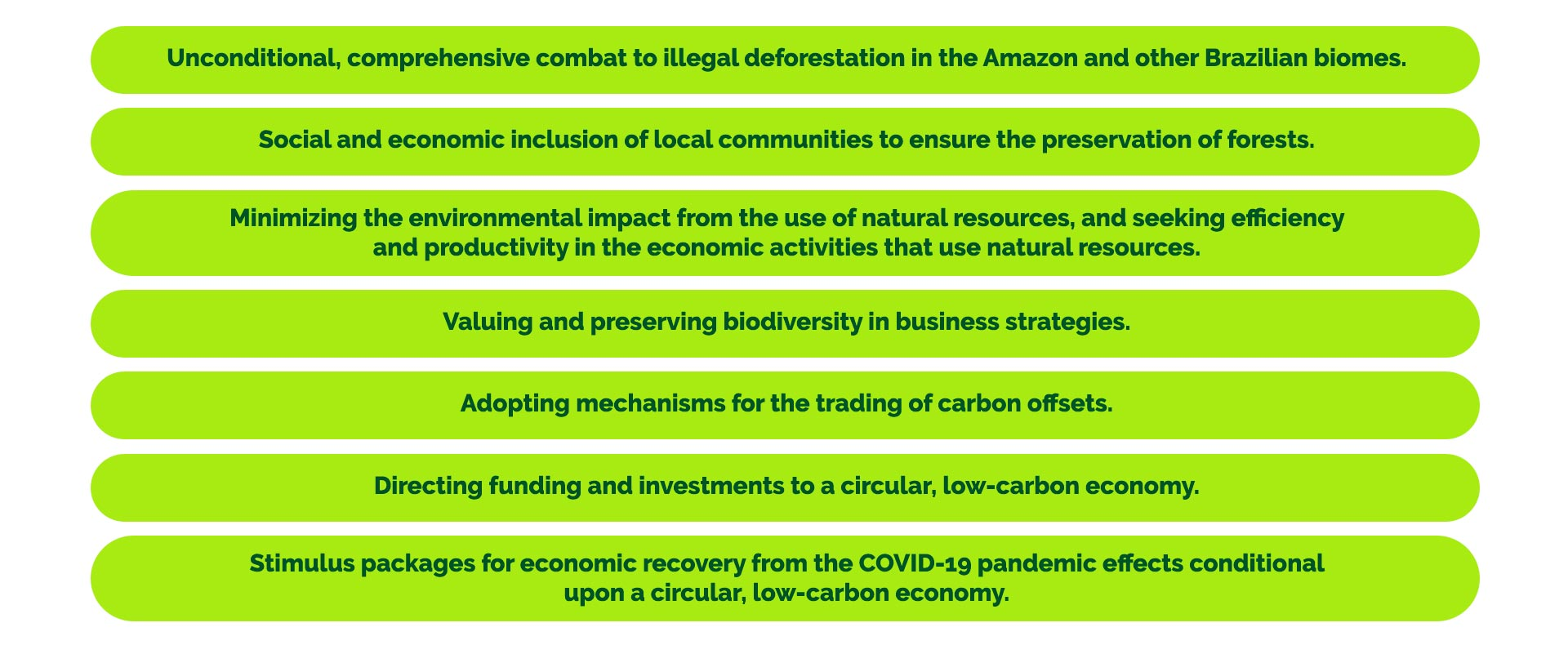 The actions promoted will be based on seven axes, which take into account the current extraordinary situation: - Unconditional, comprehensive combat to illegal deforestation in the Amazon and other Brazilian. biomes - Social and economic inclusion of local communities to ensure the preservation of forests. - Minimizing the environmental impact from the use of natural resources, and seeking efficiency and productivity in the economic activities that use natural resources. - Valuing and preserving biodiversity in business strategies. - Adopting mechanisms for the trading of carbon offsets. - Directing funding and investments to a circular, low-carbon economy. - Stimulus packages for economic recovery from the COVID-19 pandemic effects conditional upon a circular, low-carbon economy.