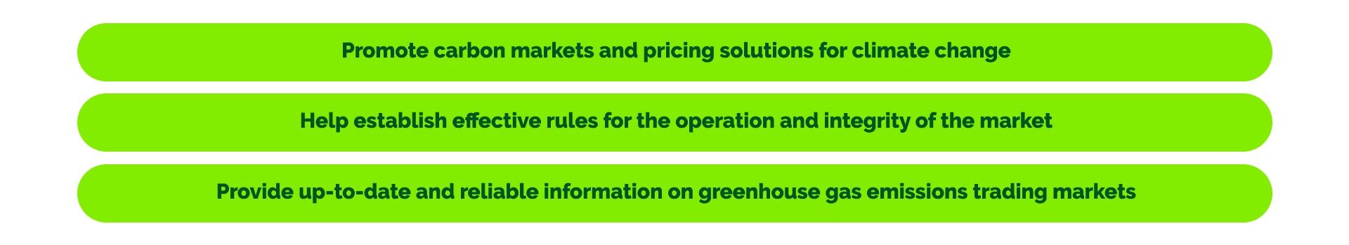 The main objectives of the association are: - promote carbon markets and pricing solutions for climate change; - help establish effective rules for the operation and integrity of the market; - provide up-to-date and reliable information on greenhouse gas emissions trading markets.